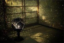 F/S Gakken Home Planetarium Hobbyist self?assembly kit DIY  From Japan