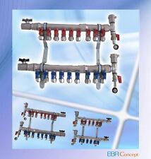 Kit complet collecteur prémonté  - Alpex Multiskin pour chauffage