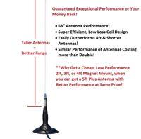 """Almighty Antennas 63"""" Mobile CB Radio Antenna - Destroys 4ft & Shorter Antennas"""