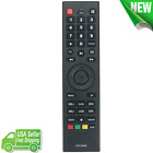 Replace KT1440 Universal  Remote Control for Haier Panda ATEC DTV Gelec Soyea TV photo
