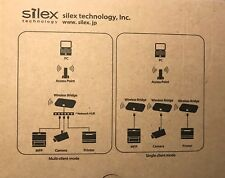 SILEX SX-BR-4600WAN Wireless Bridge Enterprise