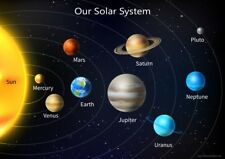 A3 Solar System- Childrens A3 Wall Chart Educational Childs Poster Space