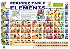 """periodic table of the elements  Fabric poster 17"""" x 13"""" Decor 06"""