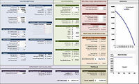 Vacation Rental Calculator -Microsoft Excel -Will your Vacation Rental Cashflow?