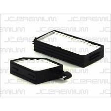 Innenraumfilter JC PREMIUM B47002PR