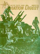 1976 United States Army Aviation Digest Magazine: Soviet ZSU-23-4 Gun Crew