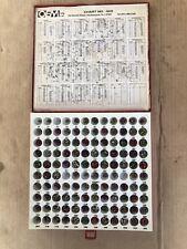 OEM Mfg Chart .005 Locksmith Pin Kit American Lick & Supply Inc