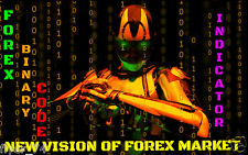 Forex Indicator Mathematical Model of Analysis Buy/Sell signals Trading system
