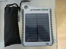 Power Curve Rugged Outdoor Survival Blackberry Solar Micro Mini Phone Charger