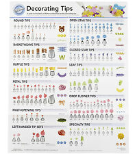 Wilton Icing Tips Poster - Cake Decorating Supplies