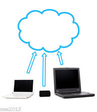 Cloud Storage UNLIMITED! backup, files, music, pictures, contacts, videos