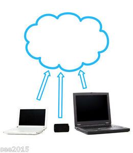 Cloud Storage UNLIMITED! backup, files, music, pictures, contacts, videos, Guide