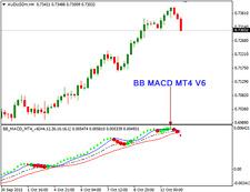 BB MACD MT4 V6 - Forex Trading System