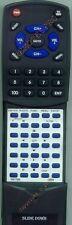 Replacement Remote for CANON FS100, VIXIA HFS100, HG21, VIXIA HF11