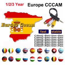 C-C-CAM Cline españa cc cam cline estables