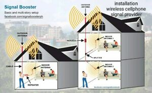 commercial grade cellphone signal provider booster for Gsm/3G and 4G LTE signal.