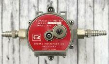 Tokico CC Meter P02
