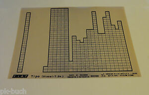 Microfich Catálogo de Piezas de Repuesto Fiat Tipo (Diesel - T.DS 60331692
