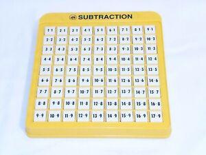 Lakeshore Subtraction Machine Learning Math Kids Educational