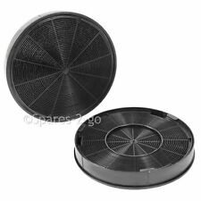 2 x Charcoal Carbon Filters For Electrolux Cooker Hood EFF62 Vent Filter EFC CH1