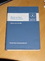 Mercedes Manual de Tablas / Coches de turismo 1983 - W 123- 126- R 107