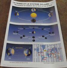 Affiche scolaire Rossignol la carte du ciel,révolution & rotation terre & lune