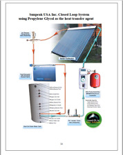 Solar Hot Water System New Old Stock-Complete-Purchased in 2015. $2500 Complete
