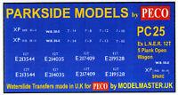 Modelmaster MMPC77BR Diagram 1//146 21T Steel Hopper Wagon Transfer Parkside PC77