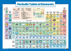 Periodic Table of Elements Poster for Kids - Laminated - 2020 Science & Chart -