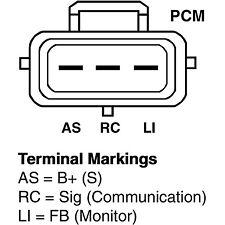 Premium Reman Alternator fits 2000-2002 Lincoln LS  REMY