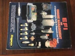 EFI AND ENGINE MANAGMENT