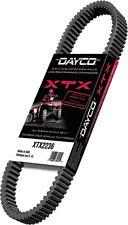 Teryx 750 FI 4x4 LE KAWASAKI 2011-12 Dayco Xtx Extreme Torque Drivebelts