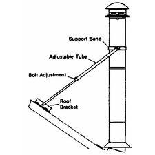 "6"" Galv SSII Chimney Stove Furnace Heat PIpe Flue Roof Brace Kit 6T-RBK"