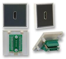 MODULE, HDMI, SCREW TERMINALS A module which can be mixed and matched with