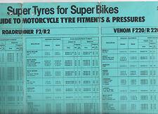 SUPERBIKE MOTORCYCLE TYRES GUIDE POSTER - AVON ROADRUNNER & VENOM 1983