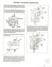 SEARS OUTBOARD CARB KIT FOR SEARS 217. MODELS