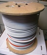 CommScope Industrial Wire & Cable | eBay