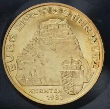 Nickel Australian/Oceanian Coins