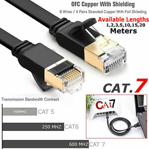 RJ45 CAT 7 Gold Plated Network LAN Ethernet SSTP High Speed Shielded Cable Lots
