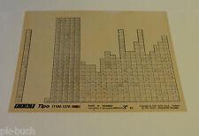 Microfich Catalogo parti di ricambio FIAT TIPO (1100 - 1370 - 1580) 60331421