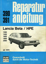 Lancia Beta Documentation on DVD Choose ONE of Five for this auction ****