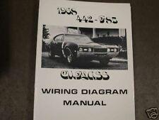 1968 Oldsmobile Cutlass 442 F85 Wiring Manual