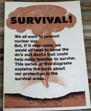Nuclear War - Survival Leaflet - Replica Leaflet - Memorabilia - Fall Out