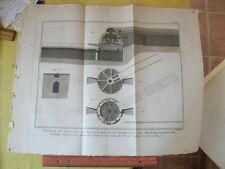 Vintage Print,GLASS MAKING,Wood Folding,Diderot Encyc of Trades,1775-97