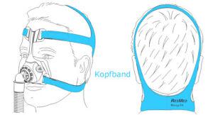 RES-62110 Kopfband Resmed Mirage-fx, SoftTouch Kopfband für Mirage FX CPAP-Maske