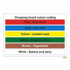 Chopping board colour coding sign  300mm x 200mm Self adhesive