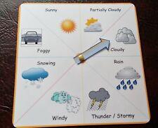 ¿ Cuál es el tiempo hace hoy Rueda-Tipo de inclemencias meteorológicas-Sen eyfs comunicación