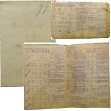 Marine nationale documents de bord croiseur 1904 tableau service été hiver