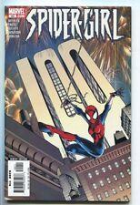 Spider-Girl - Issue #100 (Marvel Comics 2006) Nm