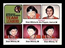 CHICAGO BLACK HAWKS TEAM LEADER 75-76 O-PEE-CHEE 1975-76 NO 317 NRMINT+ 12632